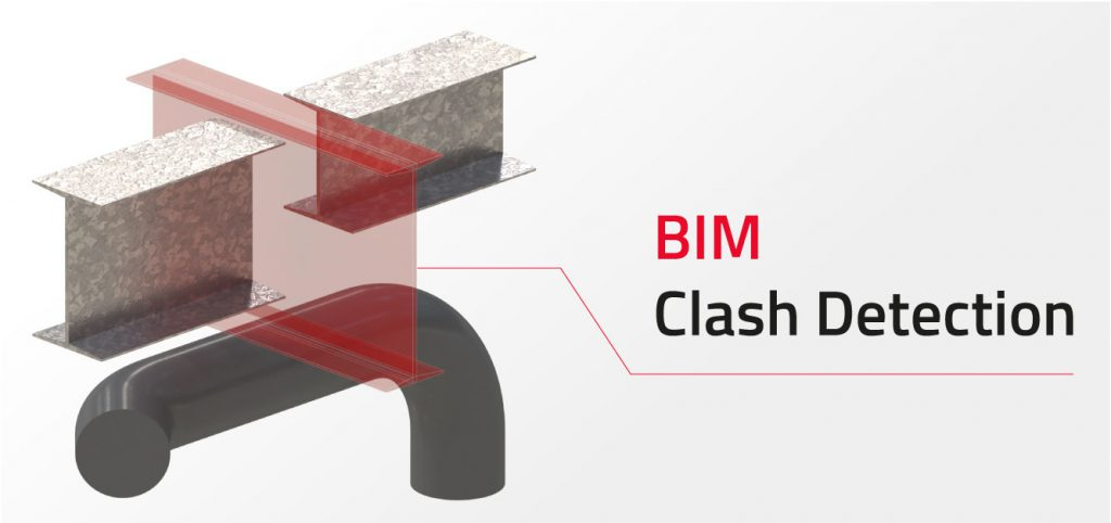 Ejemplo gráfico de BIM Clash detection
